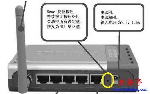 家用路由器设置基础知识:路由器恢复出厂设置图文