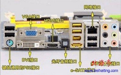 电脑主板图解:电脑硬件升级不求人(2)