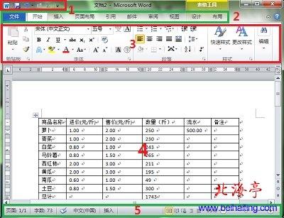 新版word软件界面各功能区名称是什么(office2007/2010/2013)?图片